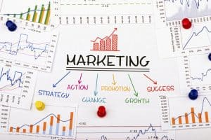 The basic meaning of marketing - Insight before Action