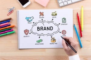 Advantages Of Branding In 2019 - Insight before Action