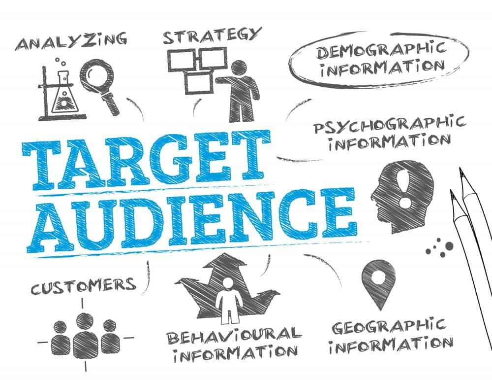 How Do You Identify Your Target Audience - Swansea Digital Marketing