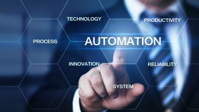 Automation Software SolutionsTechnology Process System Business concept