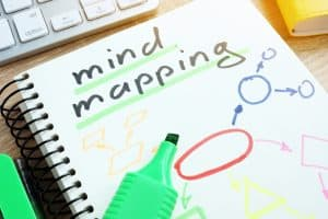 Every Business Manager Needs To Use Mind Mapping Apps